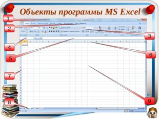Объекты программы MS Excel 1 2 3 4 6 9 7 5 8