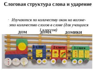 Слоговая структура слова и ударение Изучаются по количеству окон на вагоне-эт