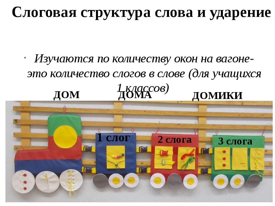 Слоговая структура слова и ударение Изучаются по количеству окон на вагоне-эт...