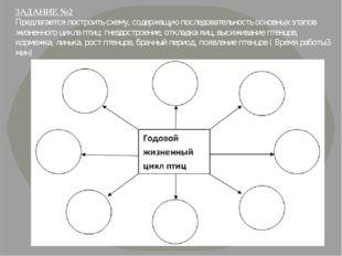 ЗАДАНИЕ №2 Предлагается построить схему, содержащую последовательность основн