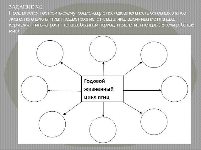 ЗАДАНИЕ №2 Предлагается построить схему, содержащую последовательность основн...