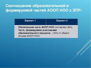 Соотношение образовательной и формируемой частей АООП НОО с ЗПР: Вариант 1 В