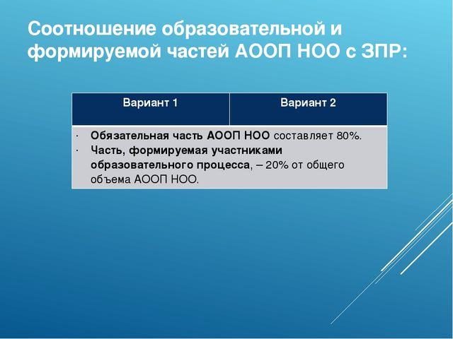 Соотношение образовательной и формируемой частей АООП НОО с ЗПР: Вариант 1 В...
