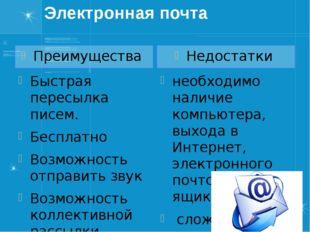 Электронная почта Преимущества Быстрая пересылка писем. Бесплатно Возможность