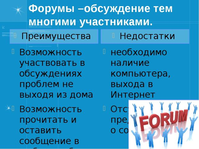 Форумы –обсуждение тем многими участниками. Возможность участвовать в обсужде...