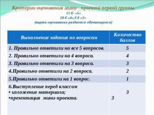 Критерии оценивания мини - проекта первой группы. 11 б- «5» 10 б «4»,9 б «3»
