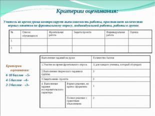 Критерии оценивания: Критерии оценивания: 6-10 баллов- «5» 4-5 баллов- «4» 2-