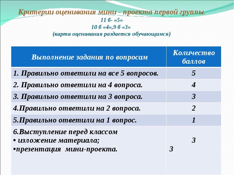 Критерии оценивания мини - проекта первой группы. 11 б- «5» 10 б «4»,9 б «3»...