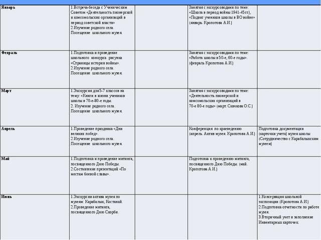 Январь 1.Встреча-беседа с Ученическим Советом «Деятельность пионерской и ком...