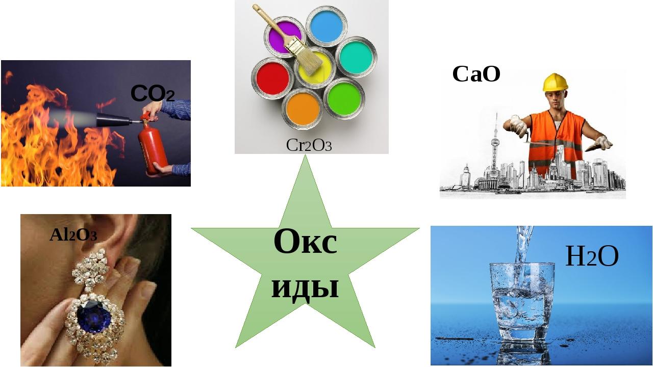 СО2 Al2O3 CaO H2O Cr2O3 Оксиды