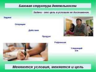 Традиционный урок Урок с точки зрения системно-деятельностного подхода При п