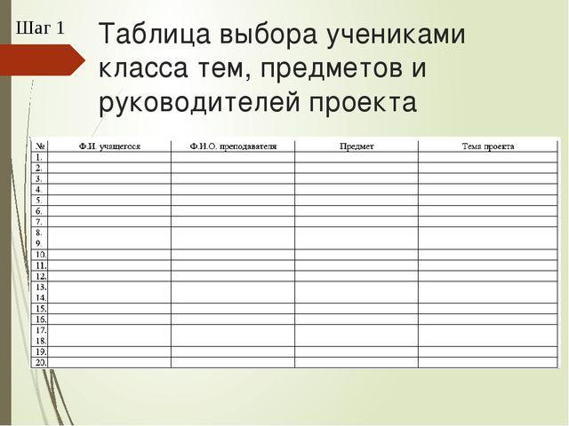 Таблица выбора учениками класса тем, предметов и руководителей проекта Шаг 1