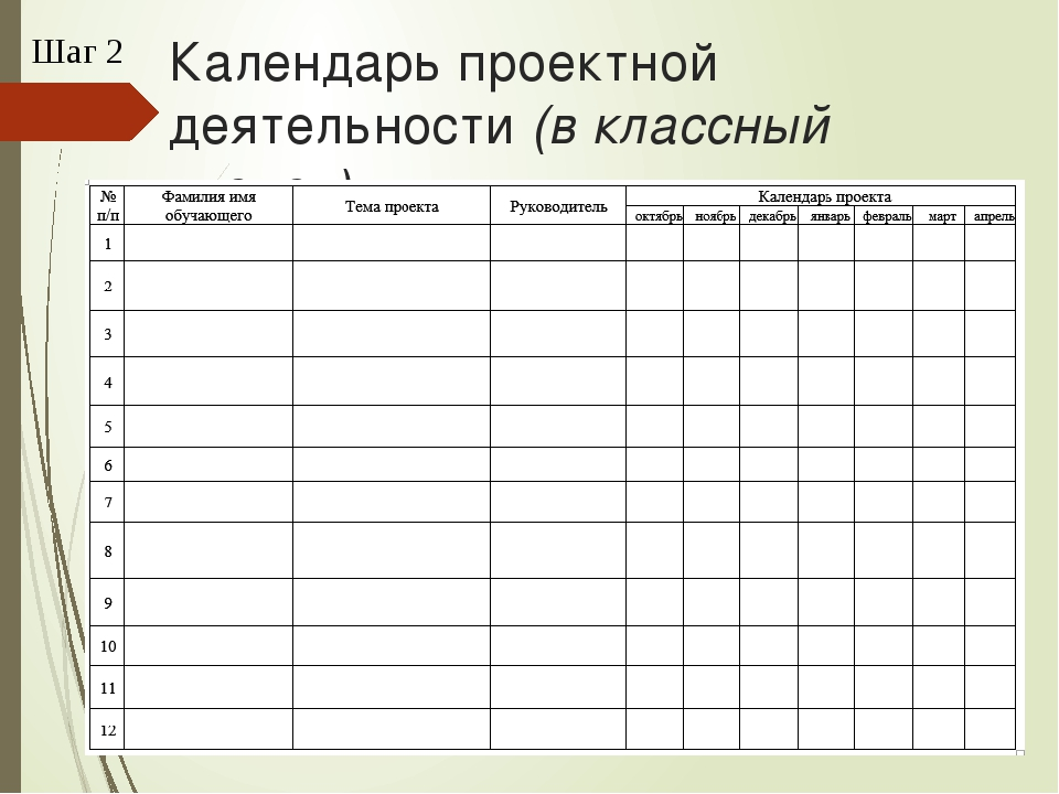 Календарь проектной деятельности (в классный уголок) Шаг 2