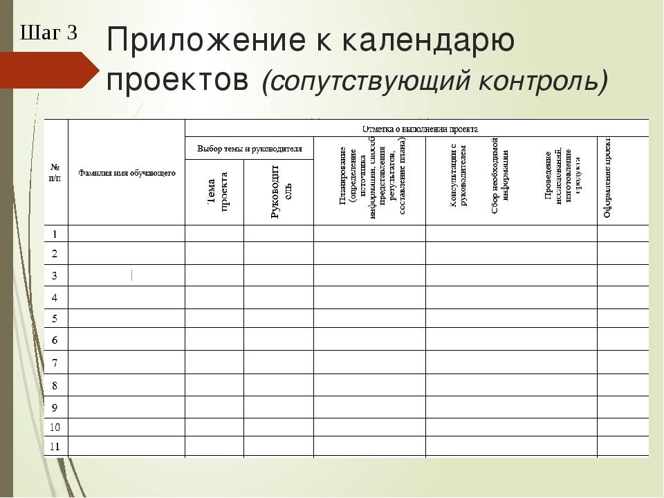 Приложение к календарю проектов (сопутствующий контроль) Шаг 3
