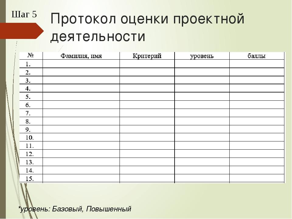 Протокол оценки проектной деятельности Шаг 5 *уровень: Базовый, Повышенный