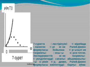 7-суретте үлестірілуінің тәжірибеде өлшенген түрі және Рэлей-Джинс формуласы