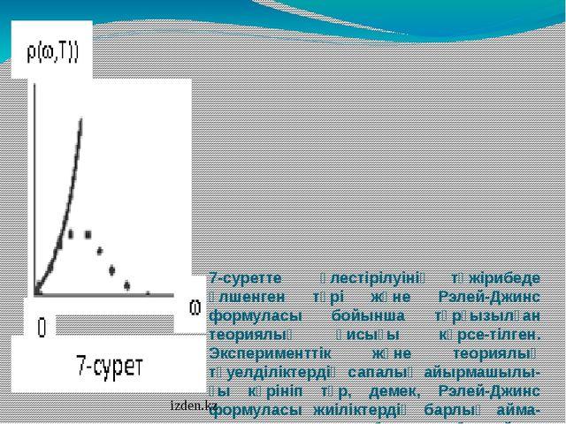 7-суретте үлестірілуінің тәжірибеде өлшенген түрі және Рэлей-Джинс формуласы...