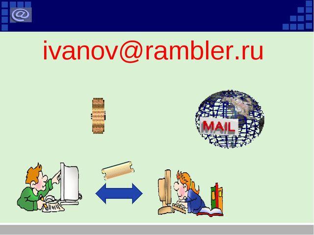 ivanov@rambler.ru