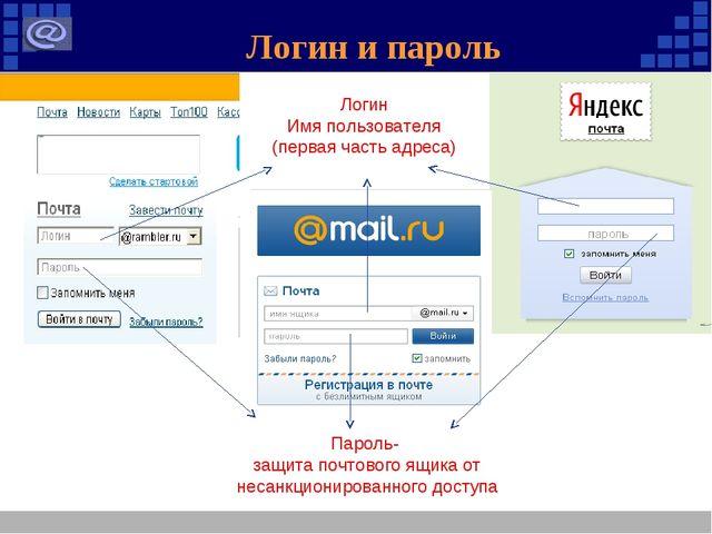 Логин и пароль Логин Имя пользователя (первая часть адреса) Пароль- защита по...