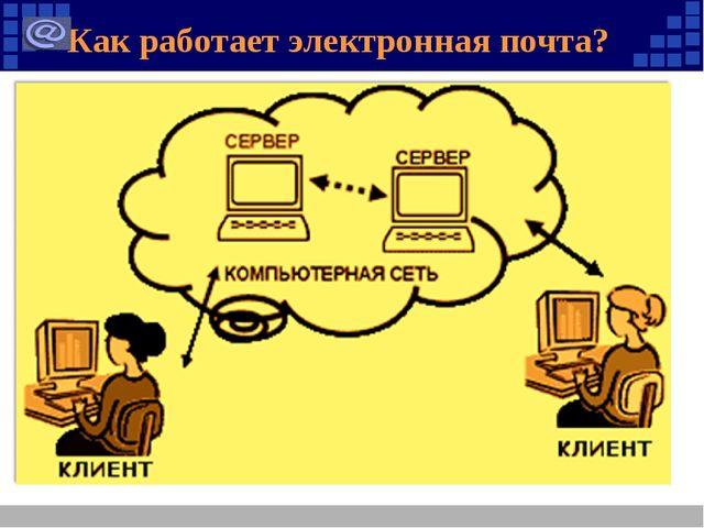 Как работает электронная почта?