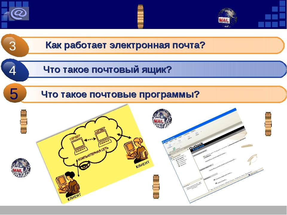 Как работает электронная почта? 5 5 Что такое почтовый ящик? Что такое почтов...