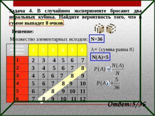 Задача 4. В случайном эксперименте бросают два игральных кубика. Найдите вер