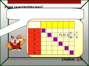Реши самостоятельно! Игральный кубик бросают дважды. Найдите вероятность тог