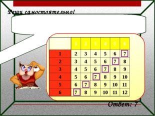 Реши самостоятельно! Игральный кубик бросают дважды. Какая сумма очков наибо