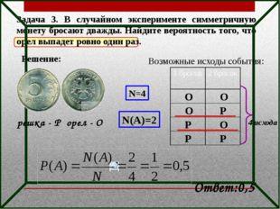 Задача 3. В случайном эксперименте симметричную монету бросают дважды. Найди