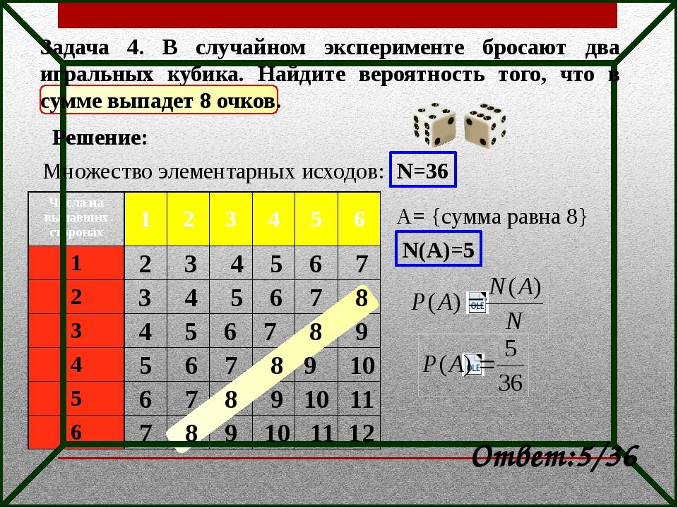 Задача 4. В случайном эксперименте бросают два игральных кубика. Найдите вер...