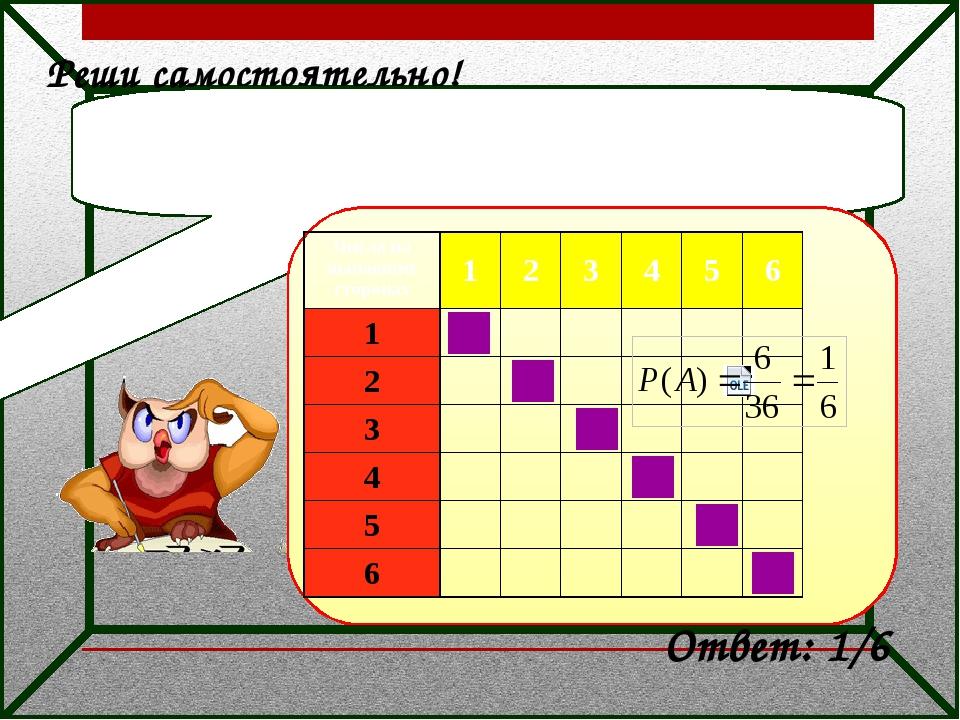 Реши самостоятельно! Игральный кубик бросают дважды. Найдите вероятность тог...
