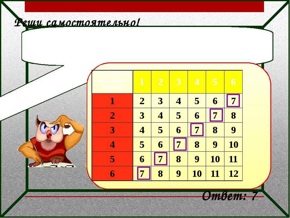 Реши самостоятельно! Игральный кубик бросают дважды. Какая сумма очков наибо...