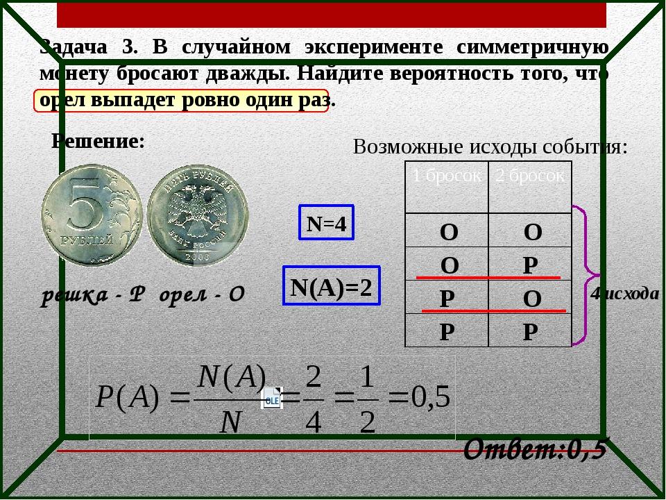 Задача 3. В случайном эксперименте симметричную монету бросают дважды. Найди...
