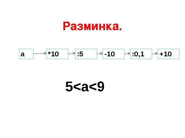 Разминка. а *10 :5 -10 :0,1 +10 5