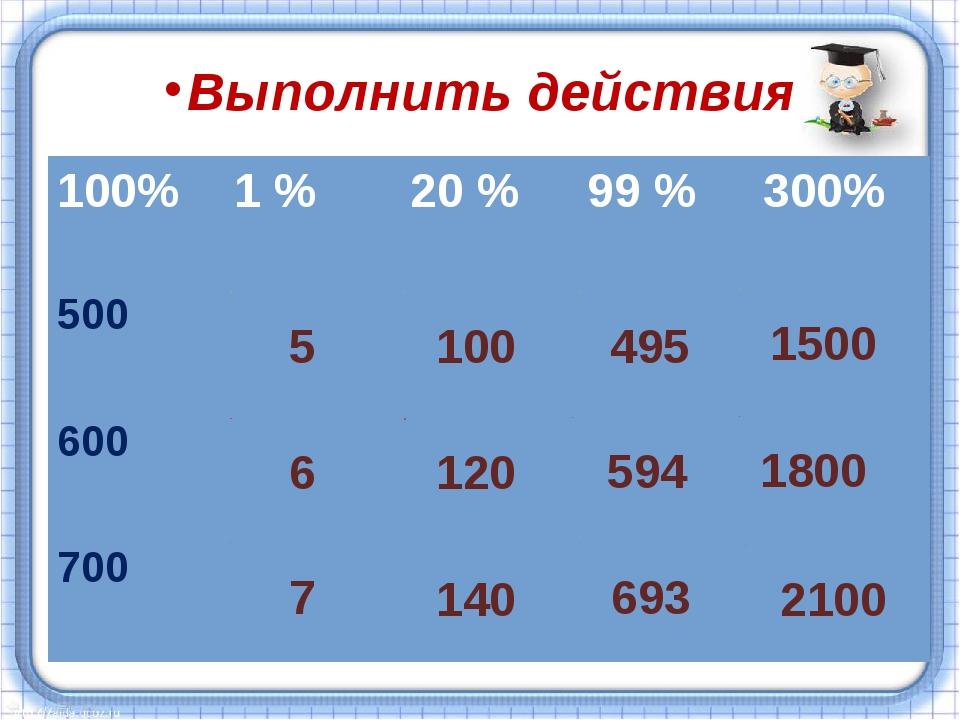 Выполнить действия 5 100 495 1500 6 7 120 140 594 1800 693 2100 100%1 %20 %...
