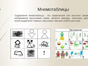 Мнемотаблицы Содержание мнемотаблицы - это графическое или частично графическ