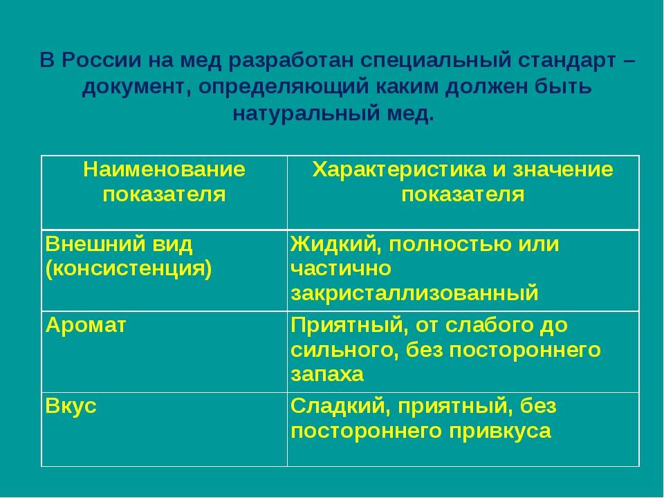 В России на мед разработан специальный стандарт – документ, определяющий каки...