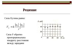 Решение Сила Кулона равна: Сила F обратно пропорциональна квадрату расстояния