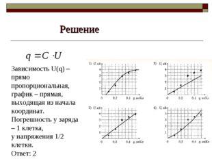 Решение Зависимость U(q) – прямо пропорциональная, график – прямая, выходящая
