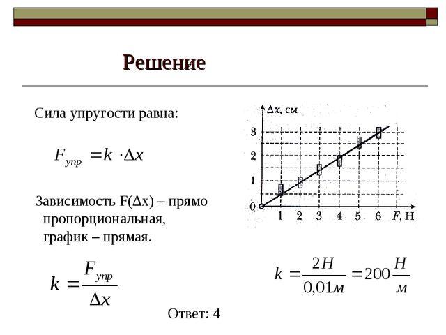 Решение Сила упругости равна: Зависимость F(∆x) – прямо пропорциональная, гра...