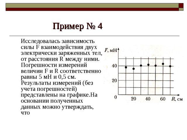 Пример № 4 Исследовалась зависимость силы F взаимодействия двух электрически...