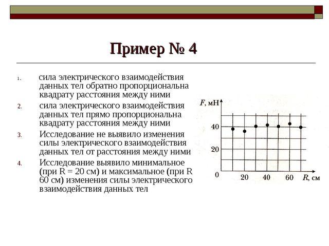 Пример № 4 1. сила электрического взаимодействия данных тел обратно пропорцио...