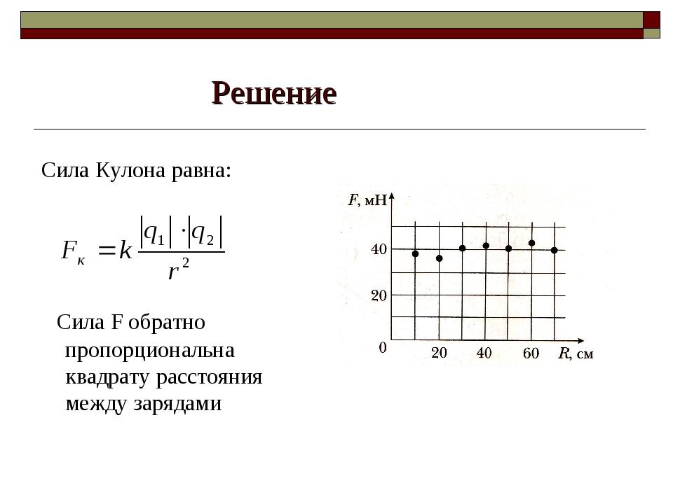 Решение Сила Кулона равна: Сила F обратно пропорциональна квадрату расстояния...