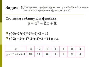Задача 1. Составим таблицу для функции у(-3)=2*(-3)2-2*(-3)+3 = 18 у(-2) = 2*