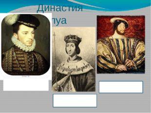 Династия Валуа Карл VIII Людовик XII Франциск I