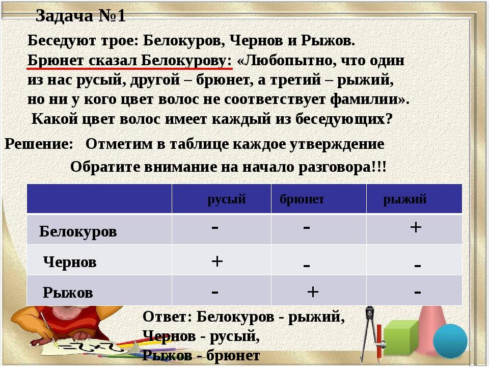 Задача №1 Беседуют трое: Белокуров, Чернов и Рыжов. Брюнет сказал Белокурову:...