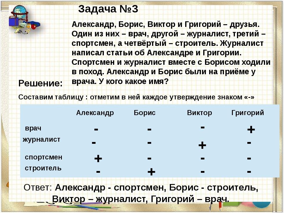 Задача №3 Александр, Борис, Виктор и Григорий – друзья. Один из них – врач, д...