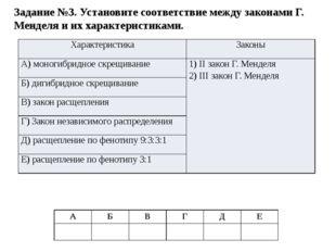 Задание №3. Установите соответствие между законами Г. Менделя и их характерис