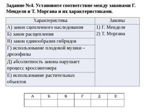 Задание №4. Установите соответствие между законами Г. Менделя и Т. Моргана и