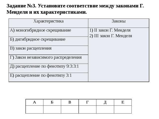 Задание №3. Установите соответствие между законами Г. Менделя и их характерис...